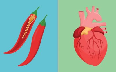 Chili Peppers May Help Prevent Deadly Heart Attack and Stroke